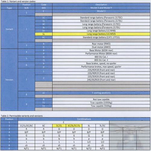 v18_Table