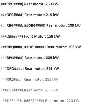 Motor Power Peak