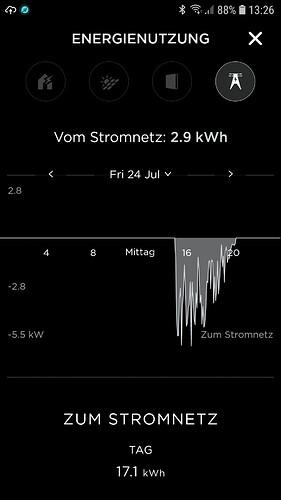 Screenshot_20200802-132633_Tesla
