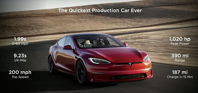 Schnellstes Fahrzeug in Serienproduktion