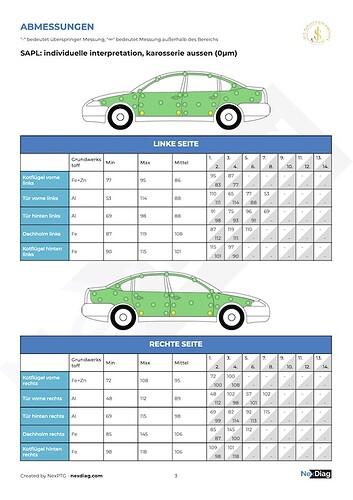 JLS-Fahrzeugveredelung 2021-09-20 17_21_19 (verschoben)