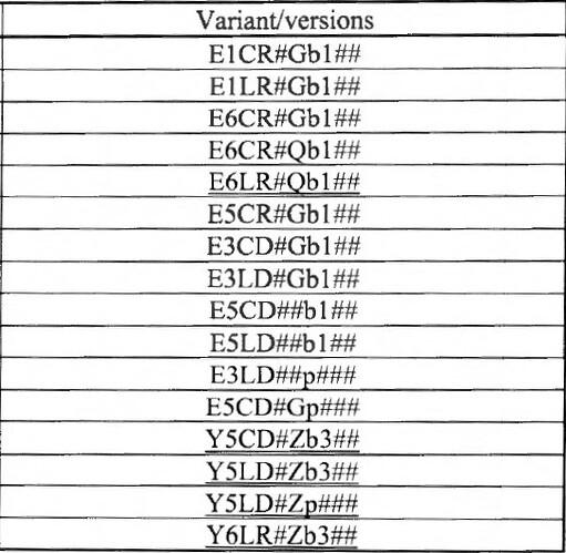 +v19_Variants