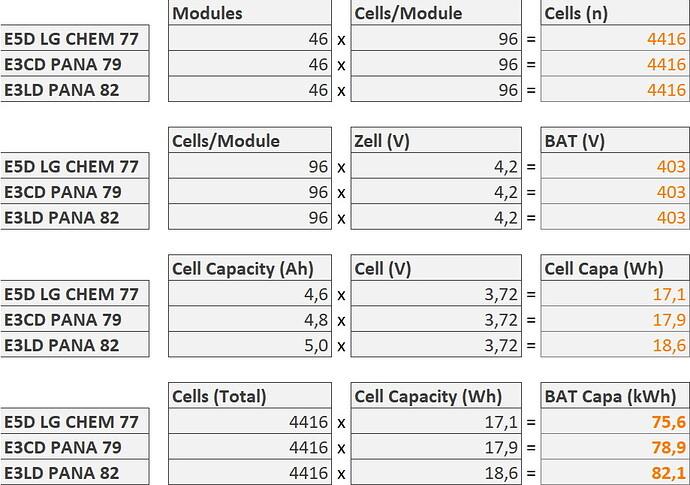 Cell Volt
