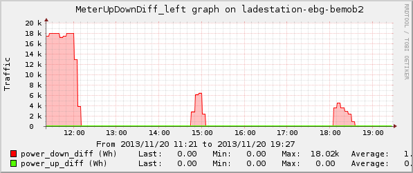 ladestation-ebg-bemob2-MeterUpDownDiff_left_2.png