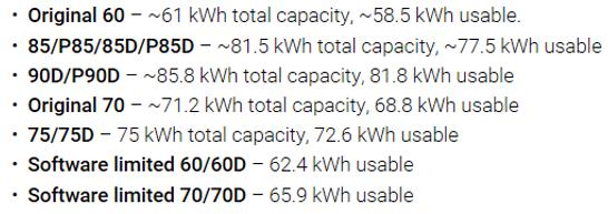 Netto kWh Tesla.png