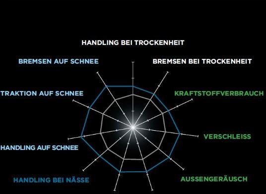 Reber Reifenhaus.JPG