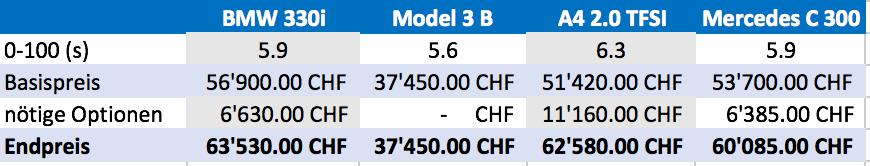 model3comparison.png