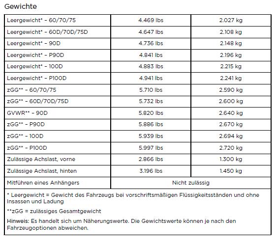 Handbuch Gewichte.png